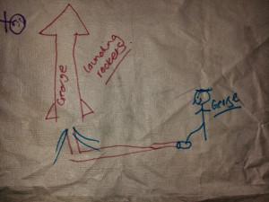 rocket feedback